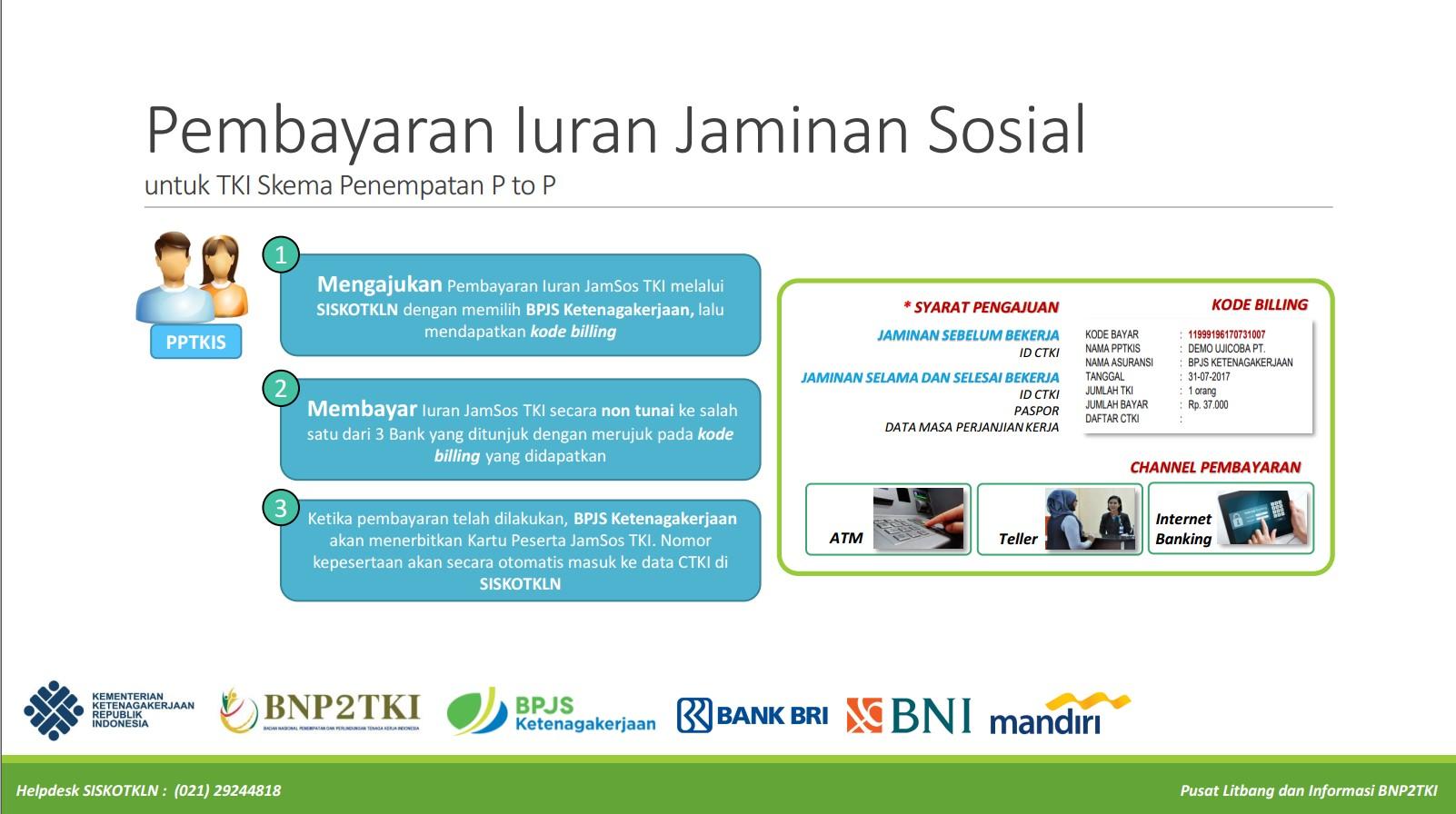 Badan Nasional Penempatan Perlindungan Tki Sistem Pelayanan